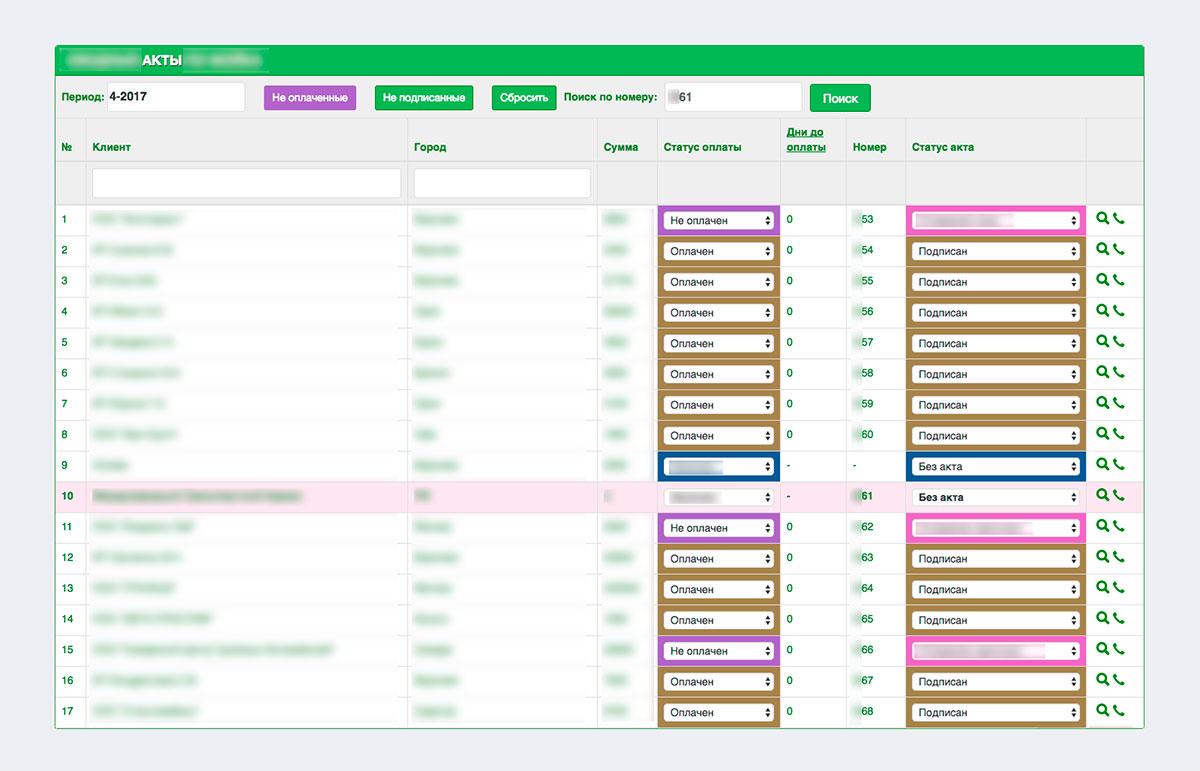 Разработка системы нумерации актов и счетов Yii2