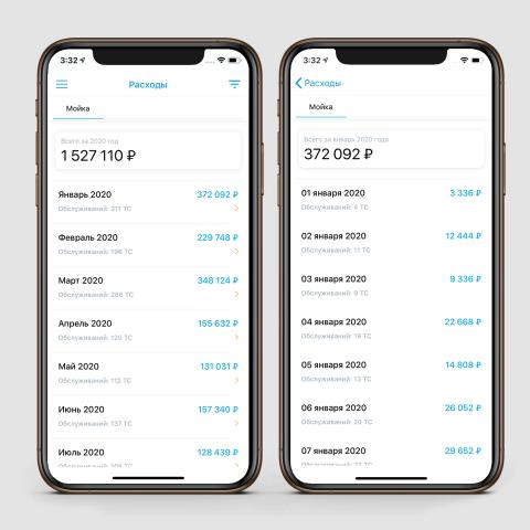 Изменение раздела расходы / доходы в MTS для iOS