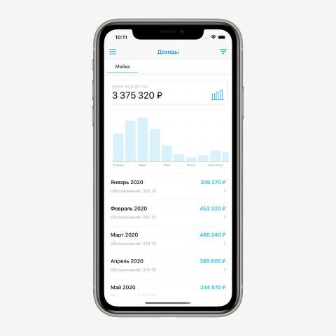 Вывод графика в iOS приложения