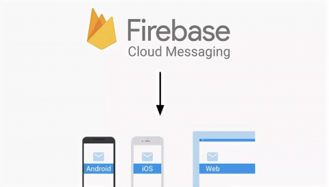 Push уведомления Firebase Cloud Messaging в PHP