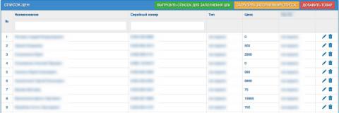 Выгрузка и загрузка списка товаров с ценами в Yii2